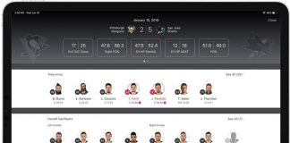 New NHL iPad App Offers Coaches Access to 60+ Real-Time Individual and Team Statistics