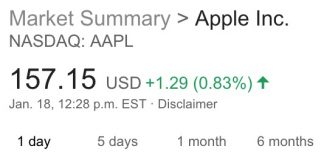 AAPL Stock Recoups Losses Incurred After Tim Cook Slashed Apple's Revenue Guidance