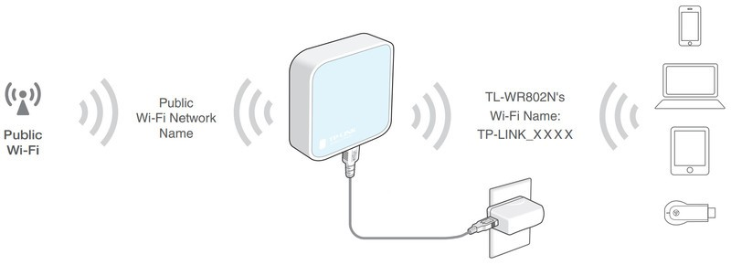 tp-link-n300-diagram.jpg?itok=CCsqr7Or