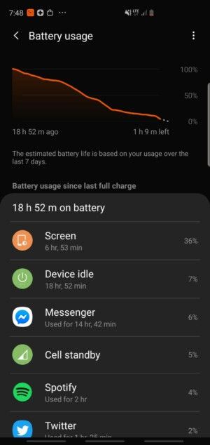 Samsung Galaxy S10 Plus Screen on Time