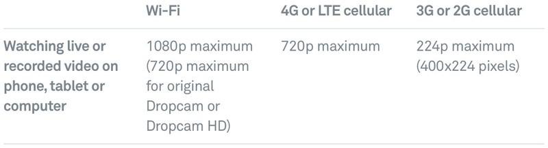 nest-video-quality-playback.jpg?itok=x04