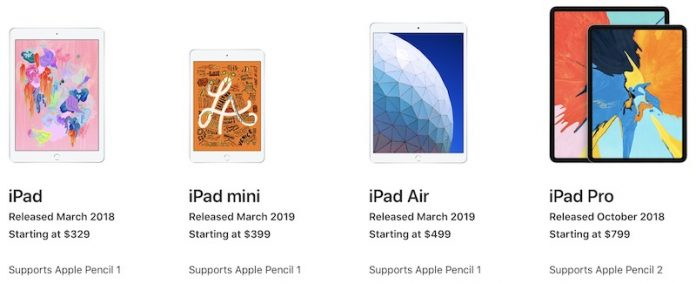 Picking the Best iPad to Buy in 2019