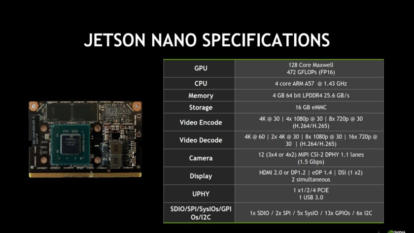 Jetson Nano review: Is it AI for the masses? - AIVAnet