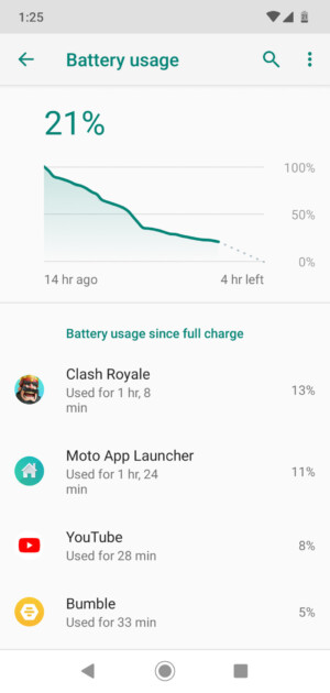 Moto G7 Review battery life screenshots