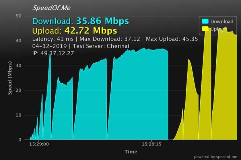 nord vpn speed test original speed