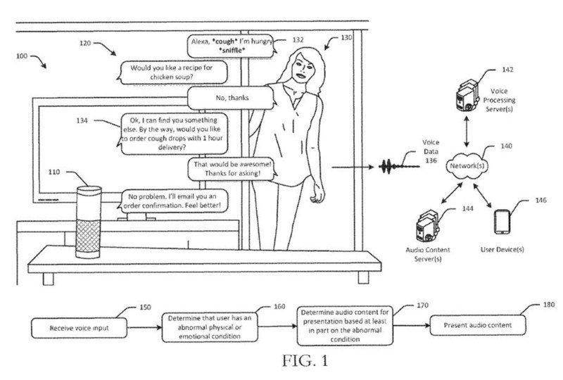 amazon-emotion-patent.jpg?itok=l3un22rd