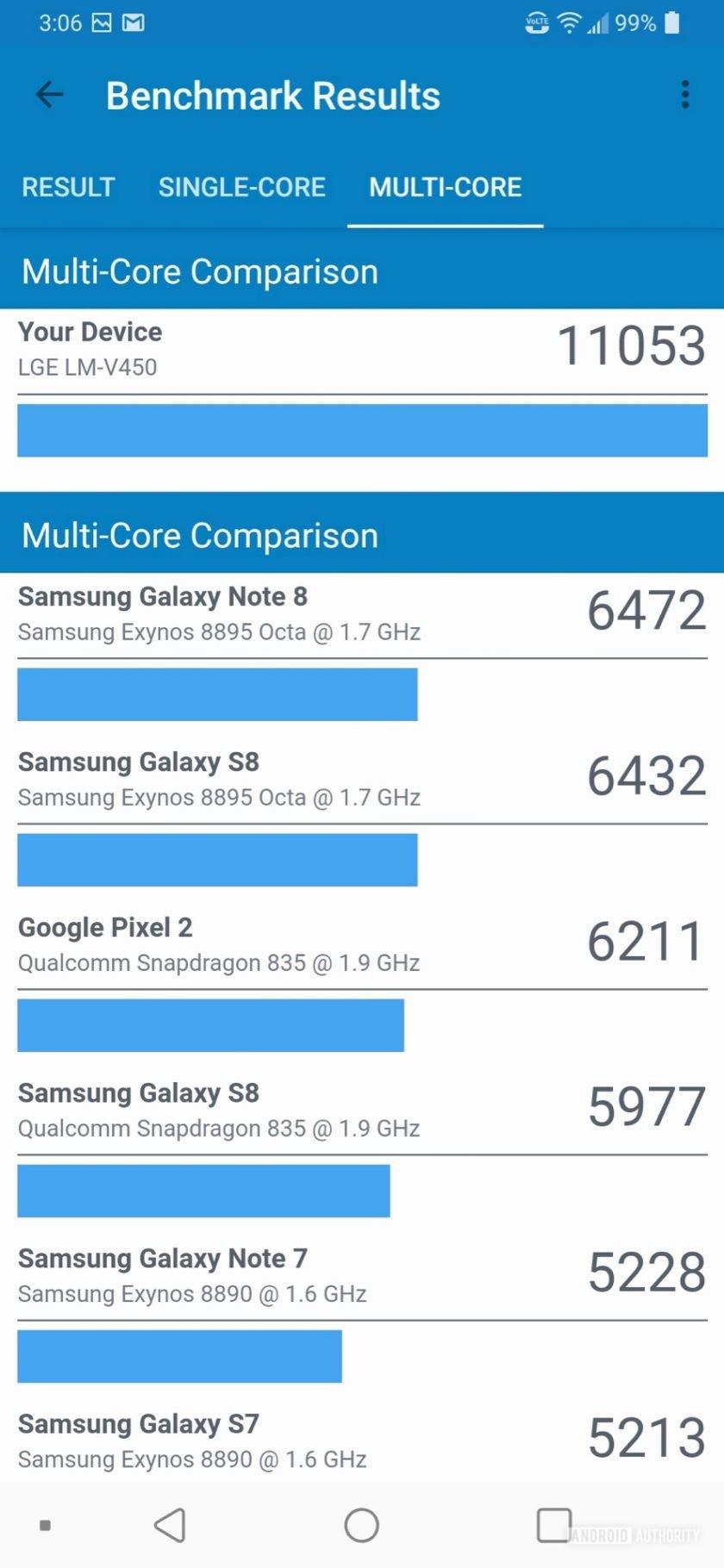 LG V50 ThinQ Review GeekBench Multi-core