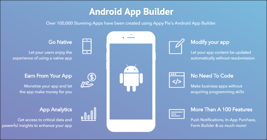 Top 5 App Makers That Allows You To Build Android Apps With