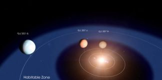 Planet hunter TESS finds more potentially habitable worlds
