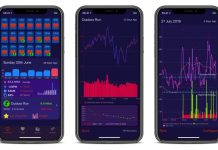 Heart Analyzer App Gains New HR Metrics and Exportable Monthly Reports
