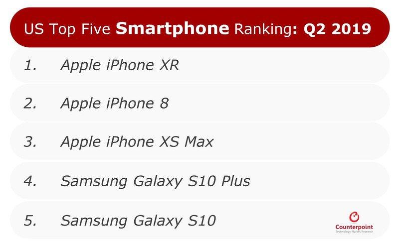 top-5-smartphones-q2-2019-counterpoint-r