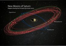 Scientists discovered 20 new moons around Saturn, and you can help name them
