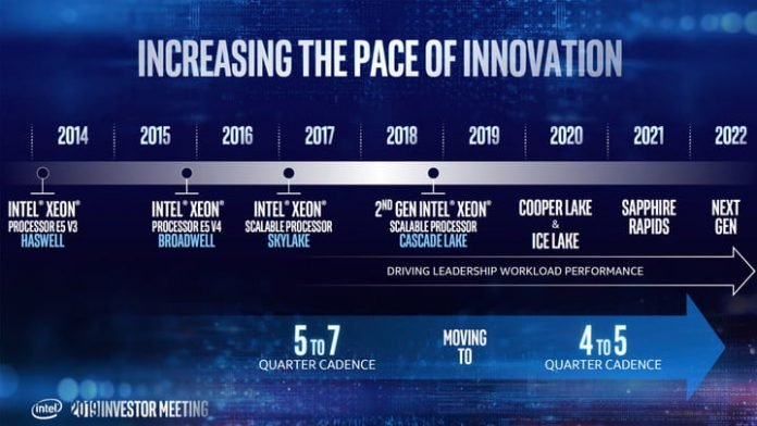 Intel and AMD are in an all-out, core-count war