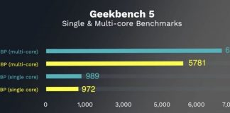 16-Inch MacBook Pro Hands-On: Benchmark and Performance Tests