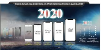 Kuo: Apple to Launch 'Completely Wireless' iPhone Without Lightning Connector and 'iPhone SE 2 Plus' With Touch ID Power Button in 2021
