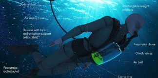 Startup wants to give you Aquaman's breathing ability with a swim-powered lung
