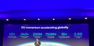 Qualcomm says 2020 is the year 5G will finally go mainstream