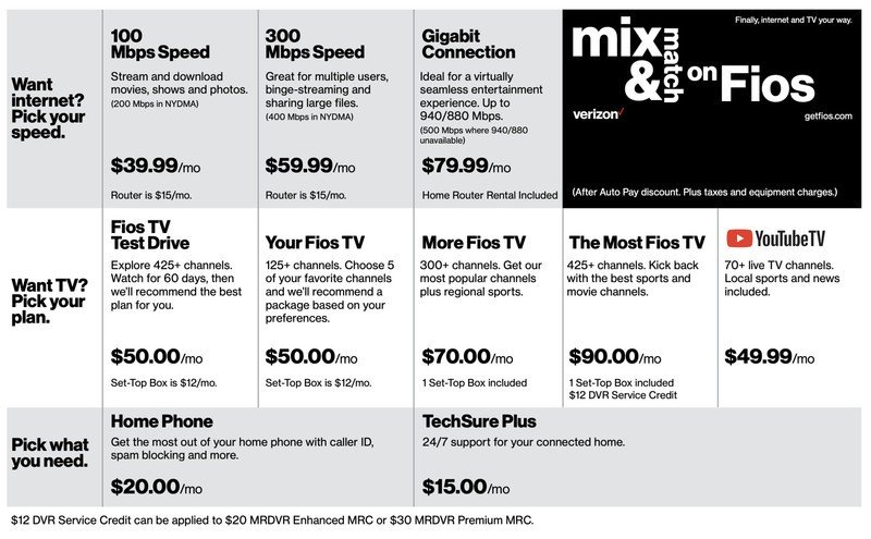 verizon-fios-mix-and-match-plans.jpg?ito