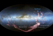 Impending collision of Milky Way with other galaxy is already creating new stars