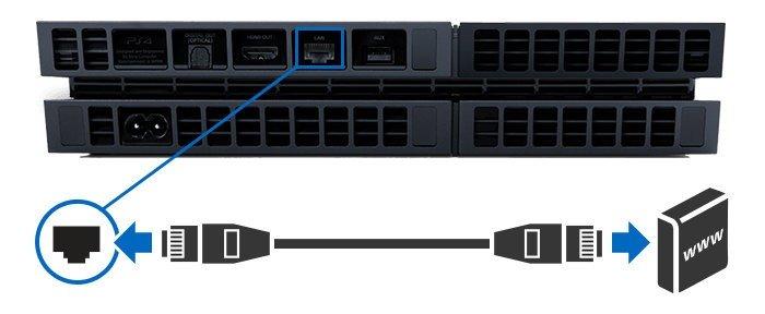 playstation-lan-cable-port.jpg?itok=Ayrj