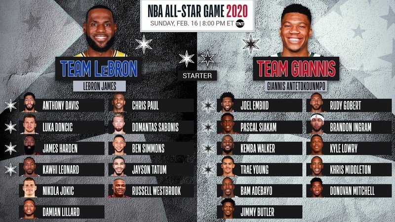 nba-all-star-teams.jpeg?itok=y-BA9Aw7