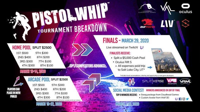 pistol-whip-tournament-breakdown.jpg?ito