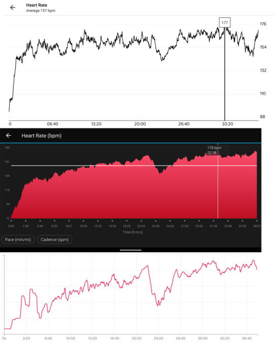 suunto 7 review heart rate data vs garmin forerunner 245 wahoo tickr x