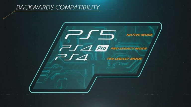 Sony says the 'overwhelming majority' of PS4 games will be playable on PS5