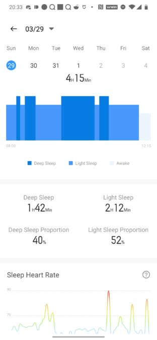 Realme Band sleep tracking data