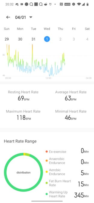 Realme Band heart rate tracking