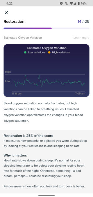 fitbit premium review sleep restoration graph 2