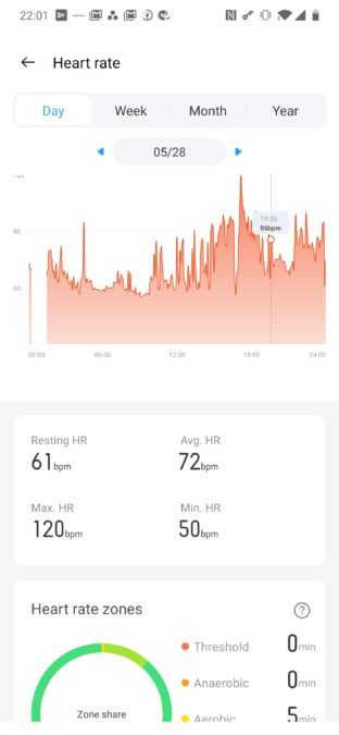 Realme Band heart rate monitor