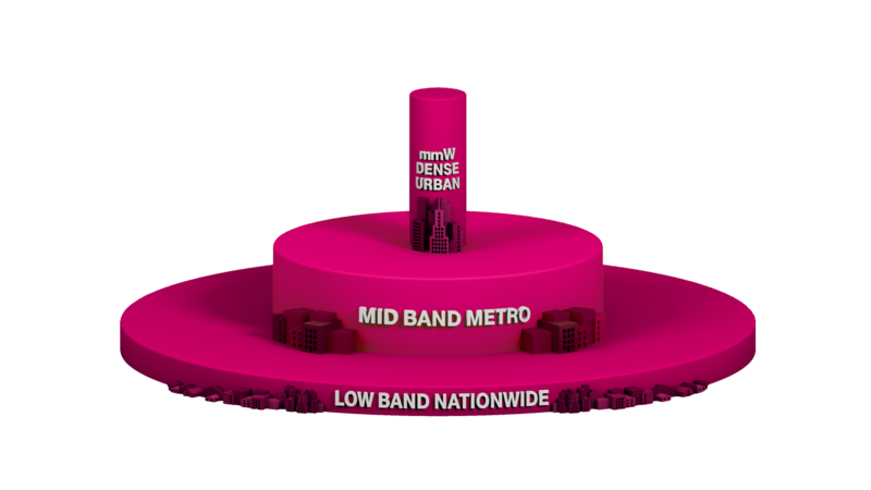 t-mobile-5g-spectrum-layer-cake.png