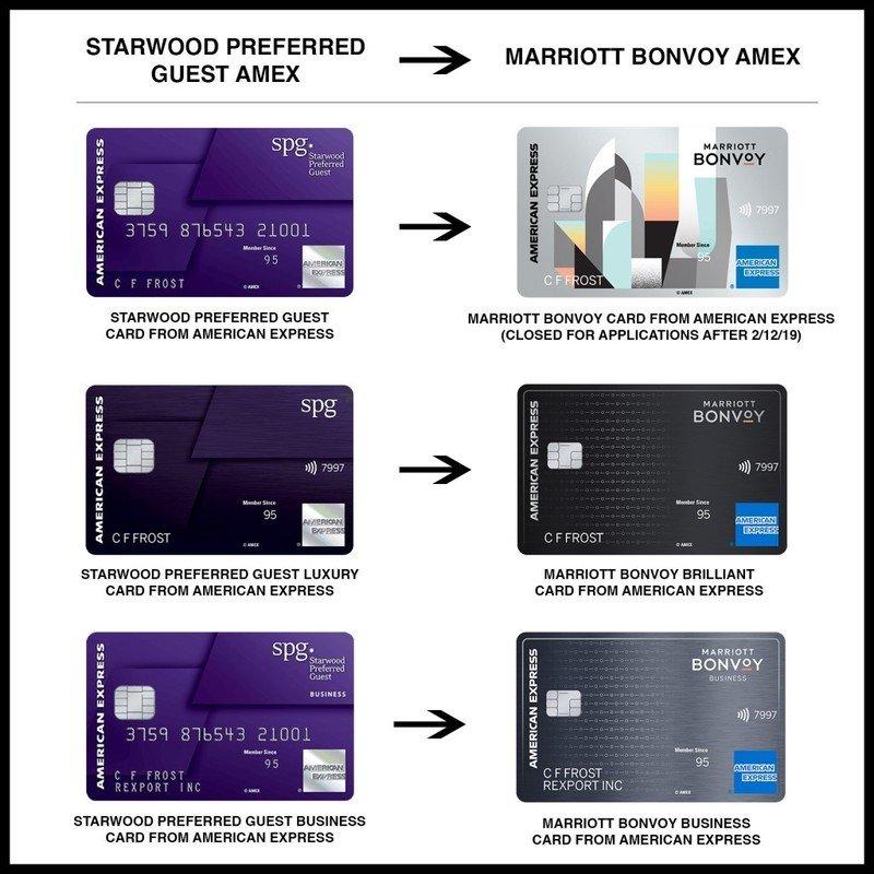 spg-amex-to-marriott-bonvoy-amex_jan-201