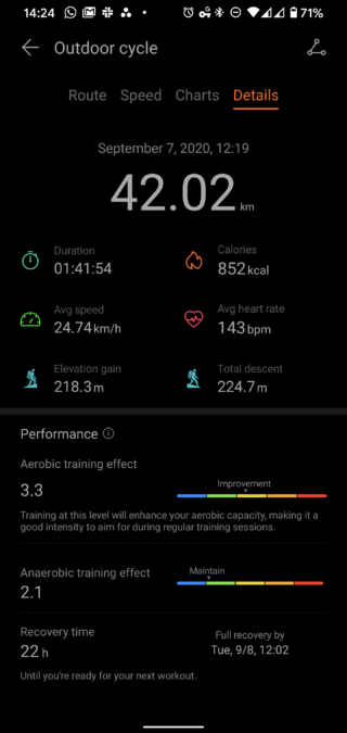 Huawei Health Huawei Watch GT 2 Pro cycle details