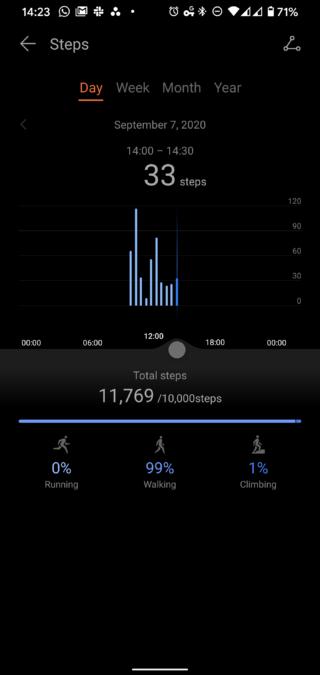 Huawei Health Huawei Watch GT 2 Pro step count