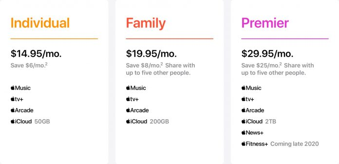 New Apple One Subscription Bundle Offers Savings Up to $25 per Month