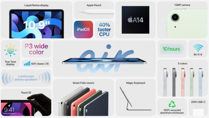 Apple iPad Air 4 vs. iPad Air 3: Which iPad Air flies higher?
