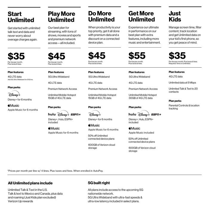 verizon-disney-plans-breakdown.jpg