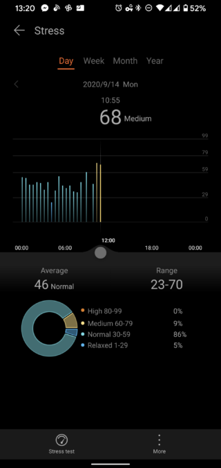 Huawei Health app stress level tracking