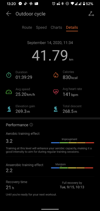 Huawei Health app bike ride stats