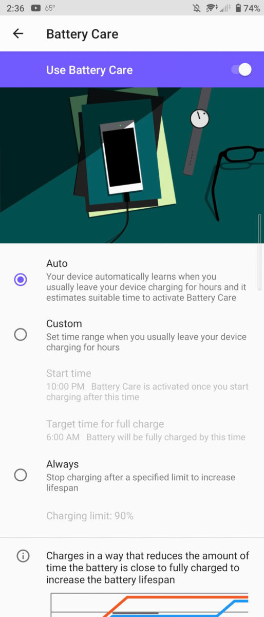 Sony Xperia 5 II battery care