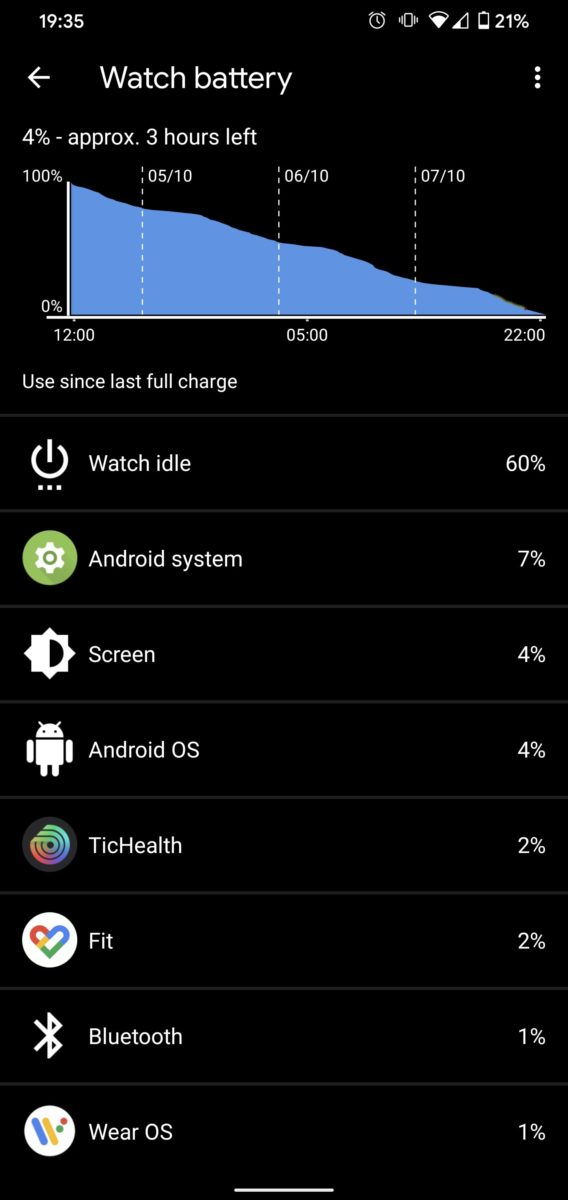 ticwatch pro 3 review battery 1