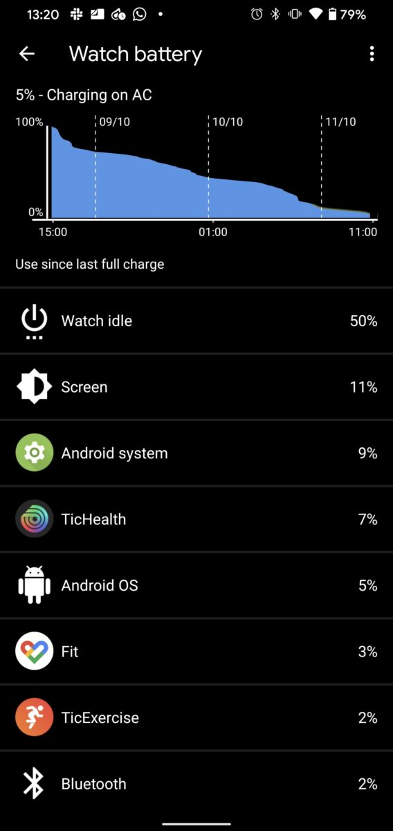 ticwatch pro 3 review battery 2