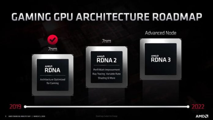 AMD reveals Radeon RX 6800, 6800 XT, 6900 XT starting at $580