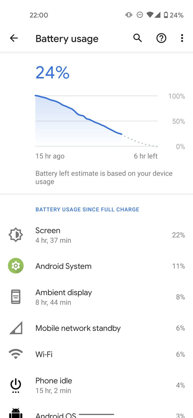 4a-review-battery-life-4.jpg