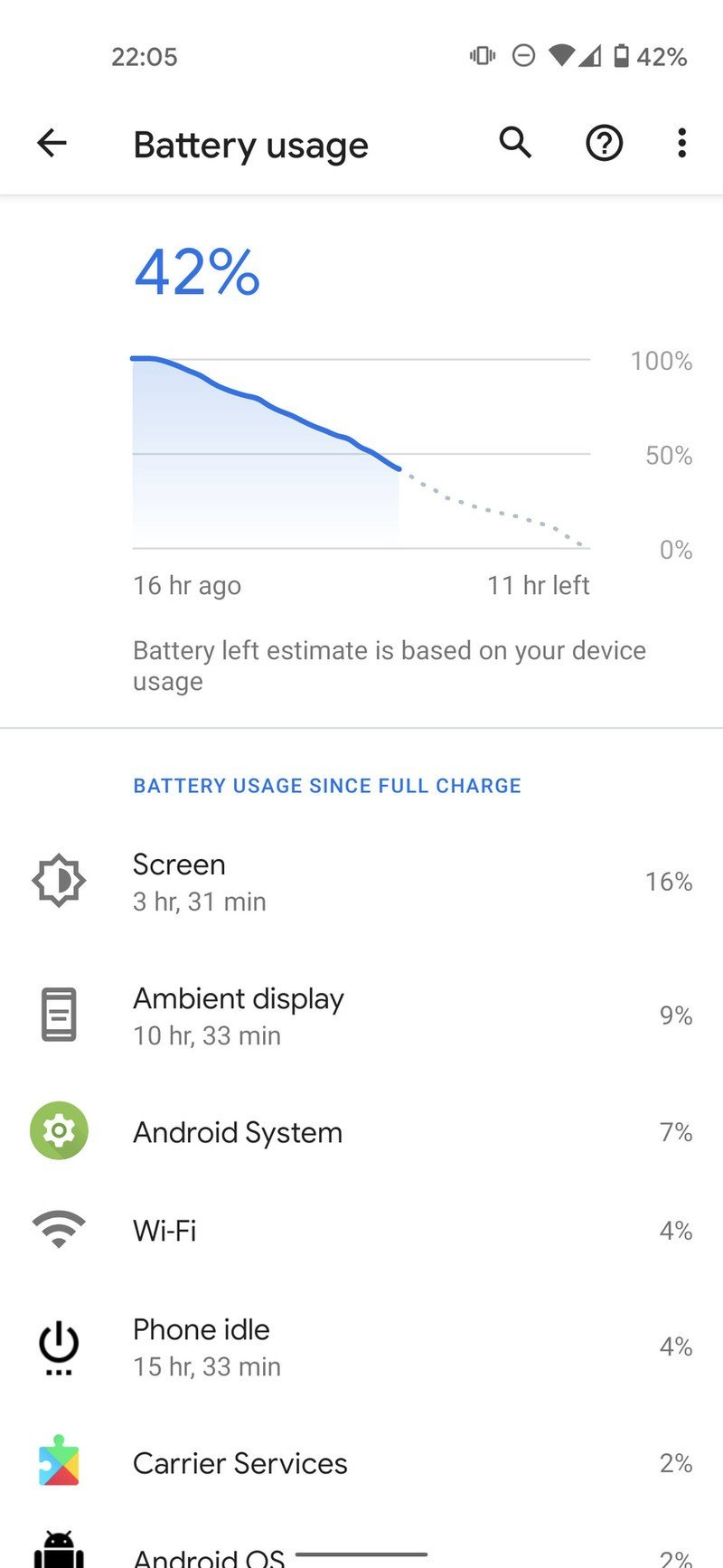 4a-review-battery-life-2.jpg