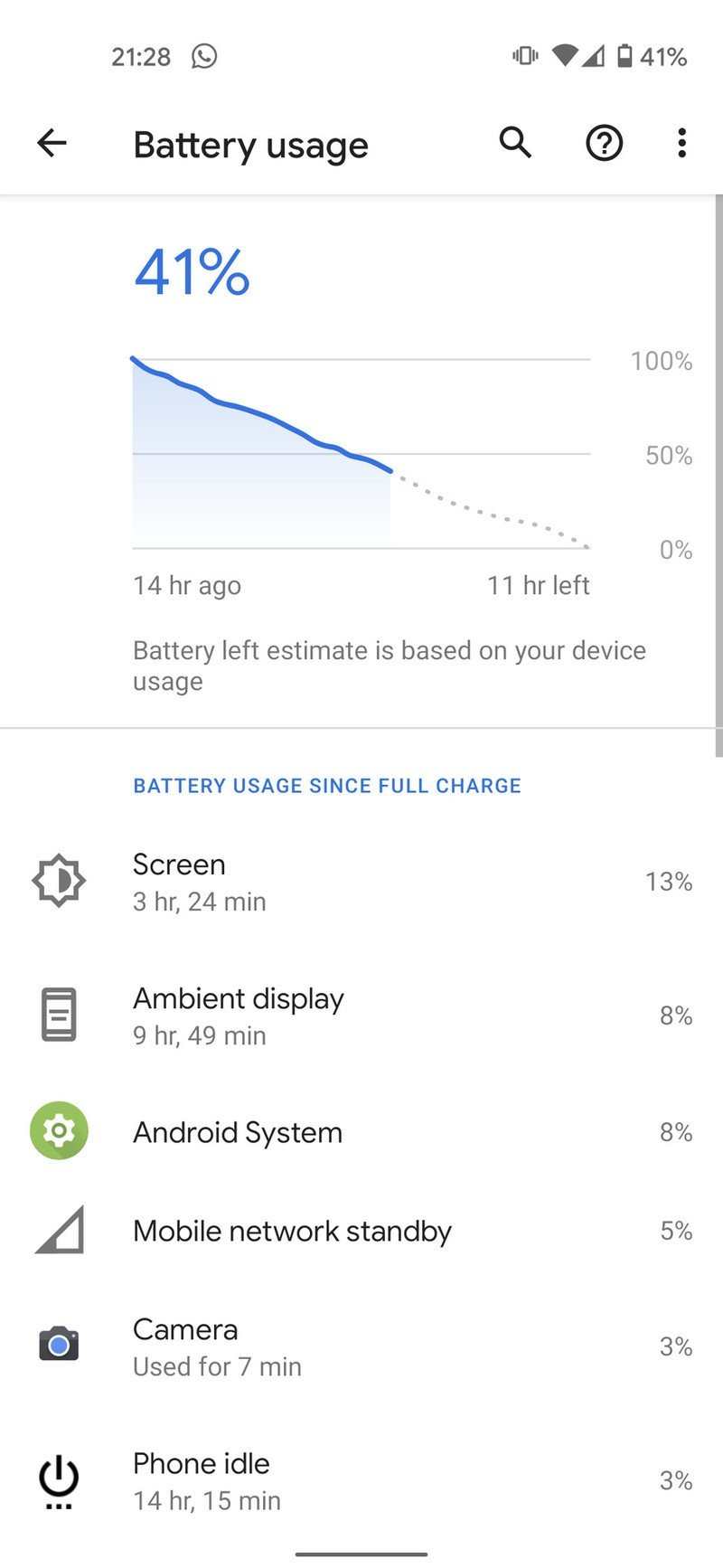 4a-review-battery-life-1.jpg
