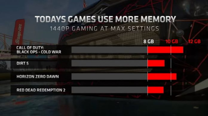 AMD shows why a GPU with 12GB of VRAM is essential for gaming performance