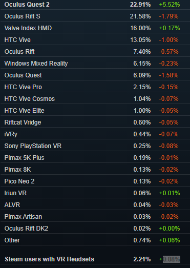 steam-hardware-survey-february-2021.png